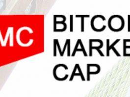 bitcoin markets cap review