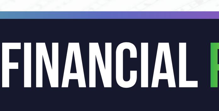 financial peak review