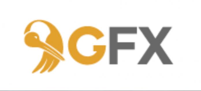 GFX-i Review